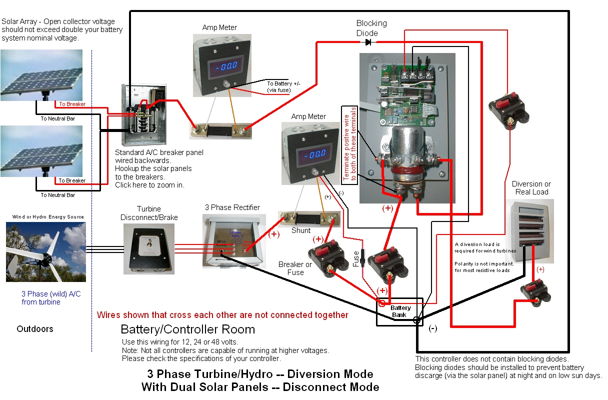 Three Phase Turbine Hookup - Repair Wiring Scheme